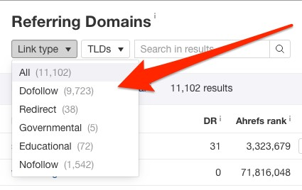 reffering domains ahrefs