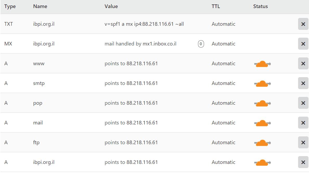 רשומות DNS בקלאודפלייר