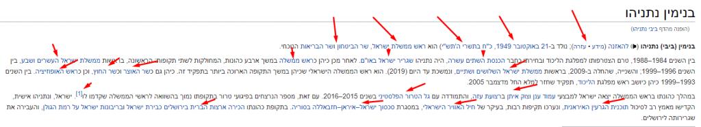 קישורים פנימיים בתוך ויקיפדיה