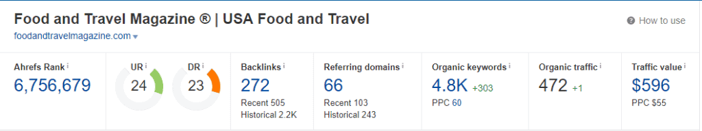 travel seo backlinks example ahrefs 3